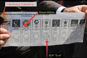 Urfa bulletin de vote trafiqué